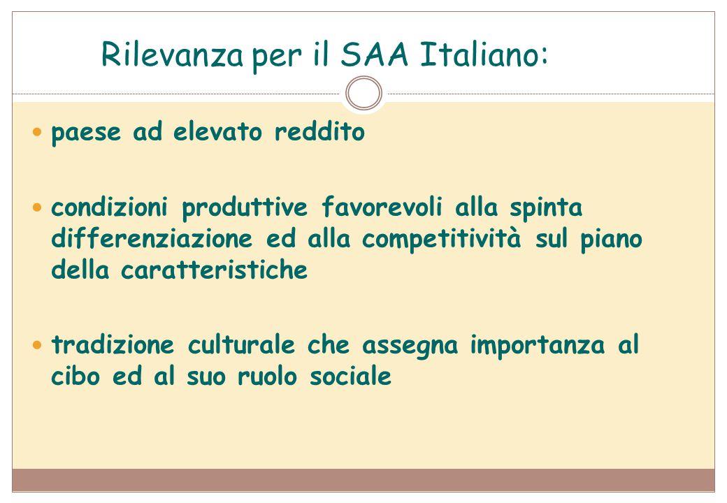 Rilevanza per il SAA Italiano: