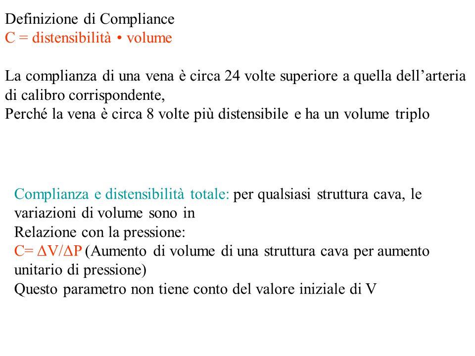 Definizione di Compliance