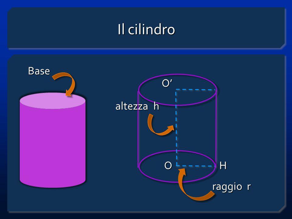 Il cilindro Base altezza h O O' H raggio r
