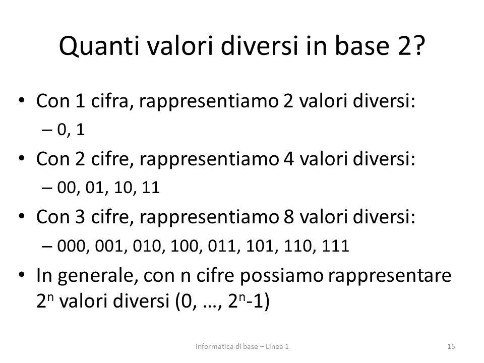 Quanti valori diversi in base 2
