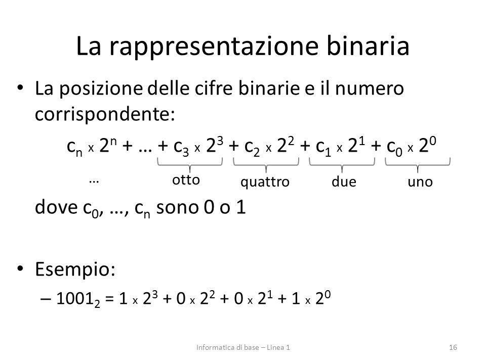 La rappresentazione binaria