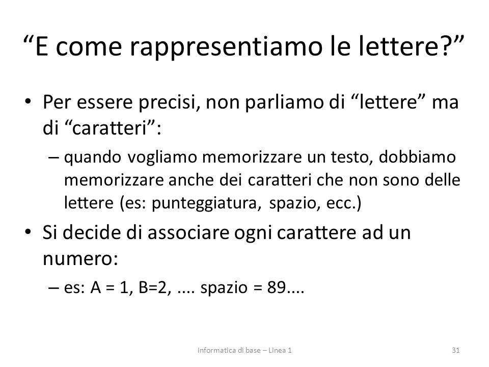 E come rappresentiamo le lettere
