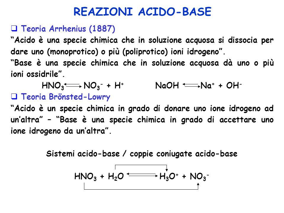 REAZIONI ACIDO-BASE Teoria Arrhenius (1887)