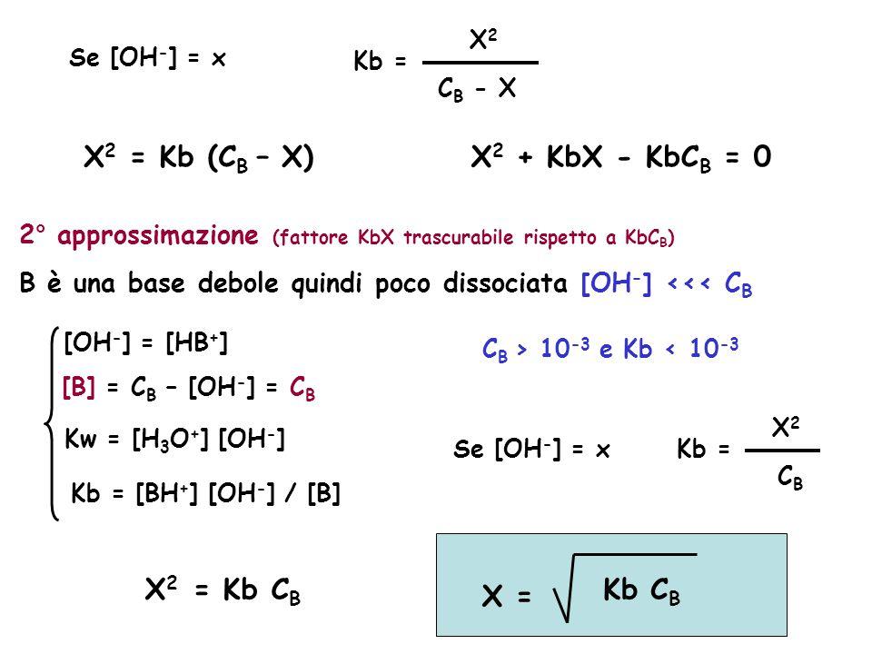 X2 = Kb (CB – X) X2 + KbX - KbCB = 0 X2 = Kb CB Kb CB X =