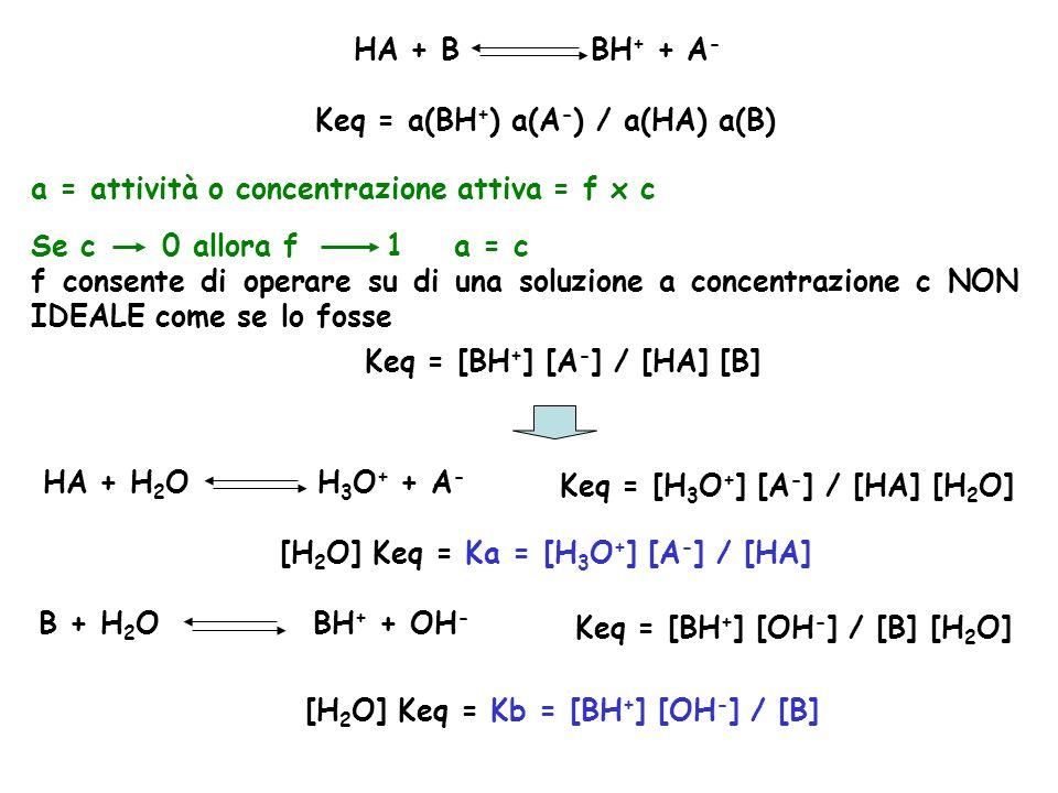 Keq = a(BH+) a(A-) / a(HA) a(B)