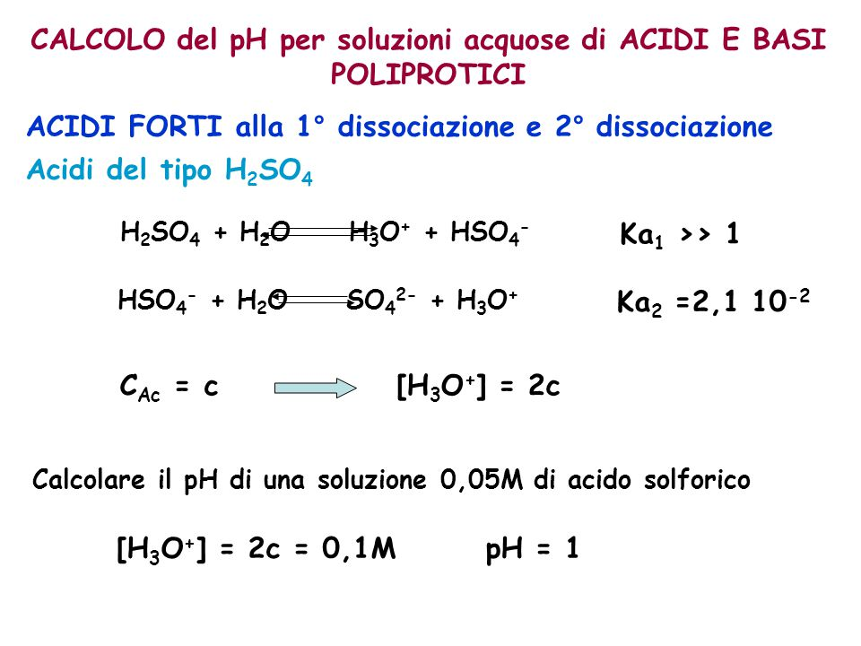 CALCOLO del pH per soluzioni acquose di ACIDI E BASI POLIPROTICI