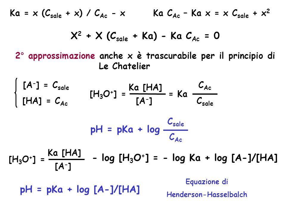 X2 + X (Csale + Ka) - Ka CAc = 0