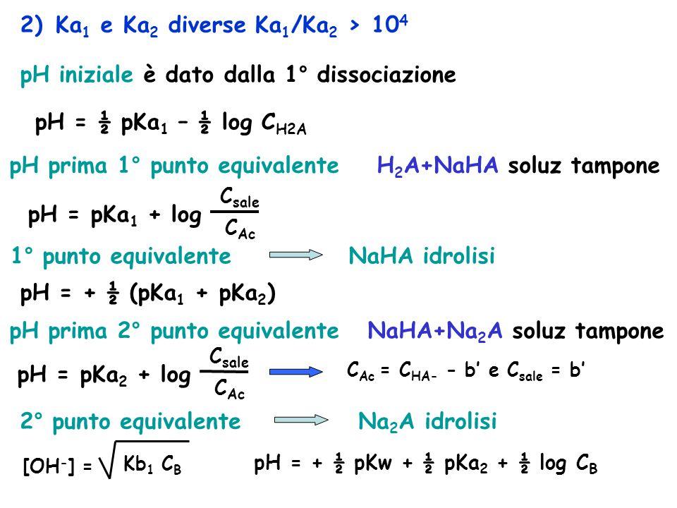 Ka1 e Ka2 diverse Ka1/Ka2 > 104