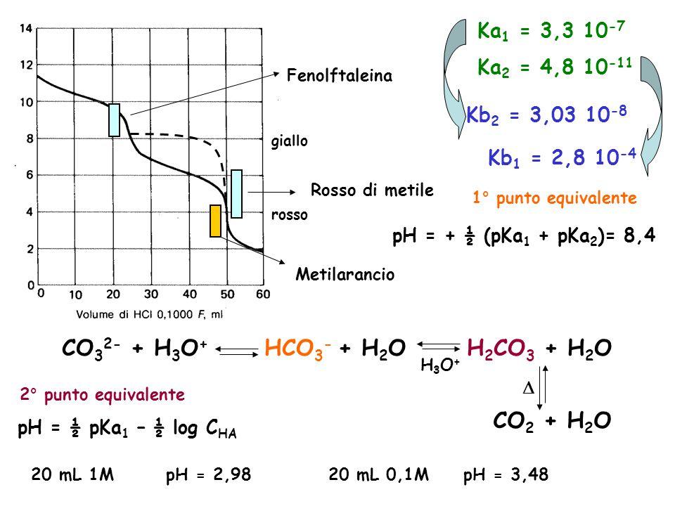 CO32- + H3O+ HCO3- + H2O H2CO3 + H2O