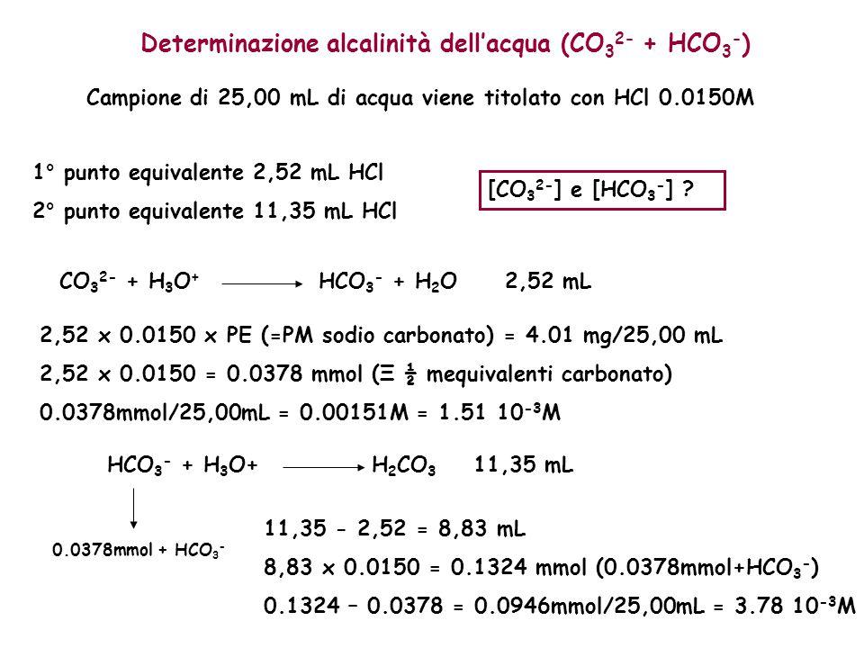 Determinazione alcalinità dell'acqua (CO32- + HCO3-)