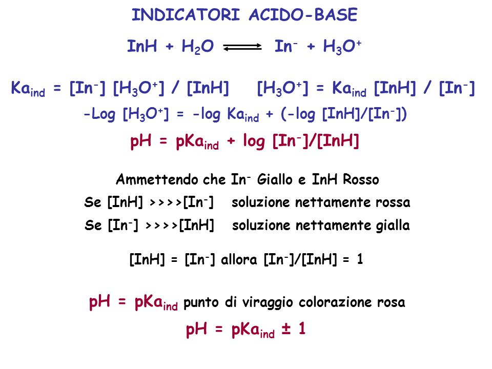 INDICATORI ACIDO-BASE InH + H2O In- + H3O+