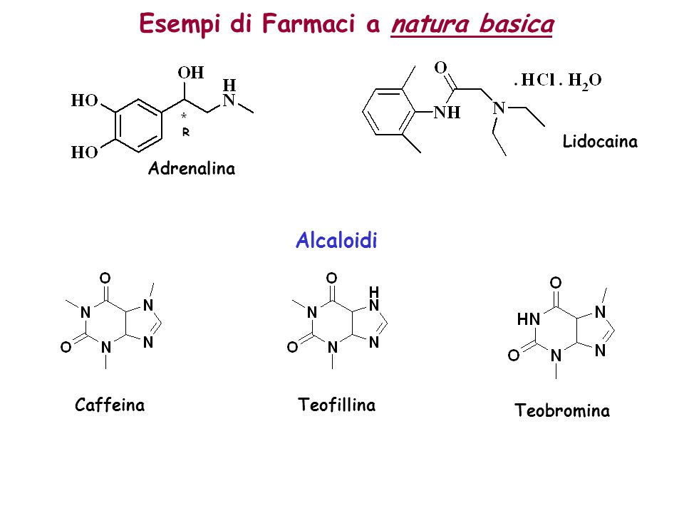 Esempi di Farmaci a natura basica
