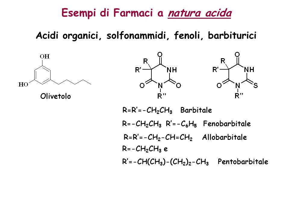 Esempi di Farmaci a natura acida