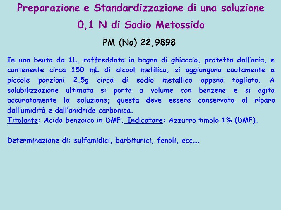 Preparazione e Standardizzazione di una soluzione 0,1 N di Sodio Metossido