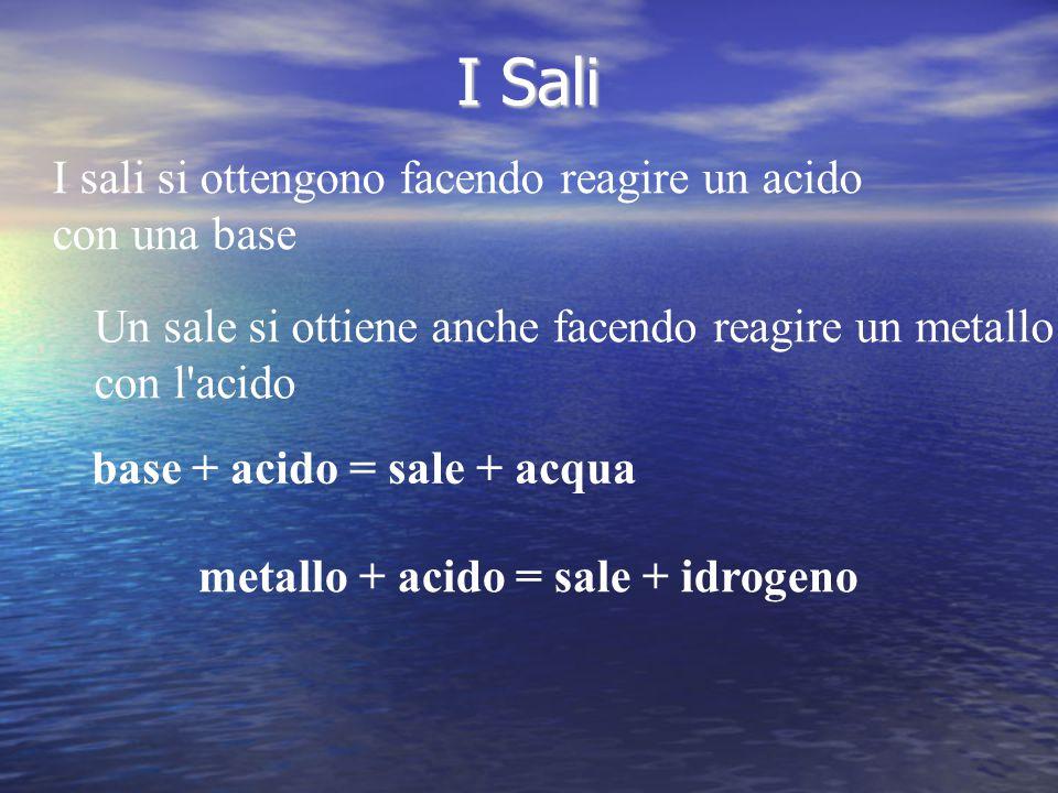 I Sali I sali si ottengono facendo reagire un acido con una base
