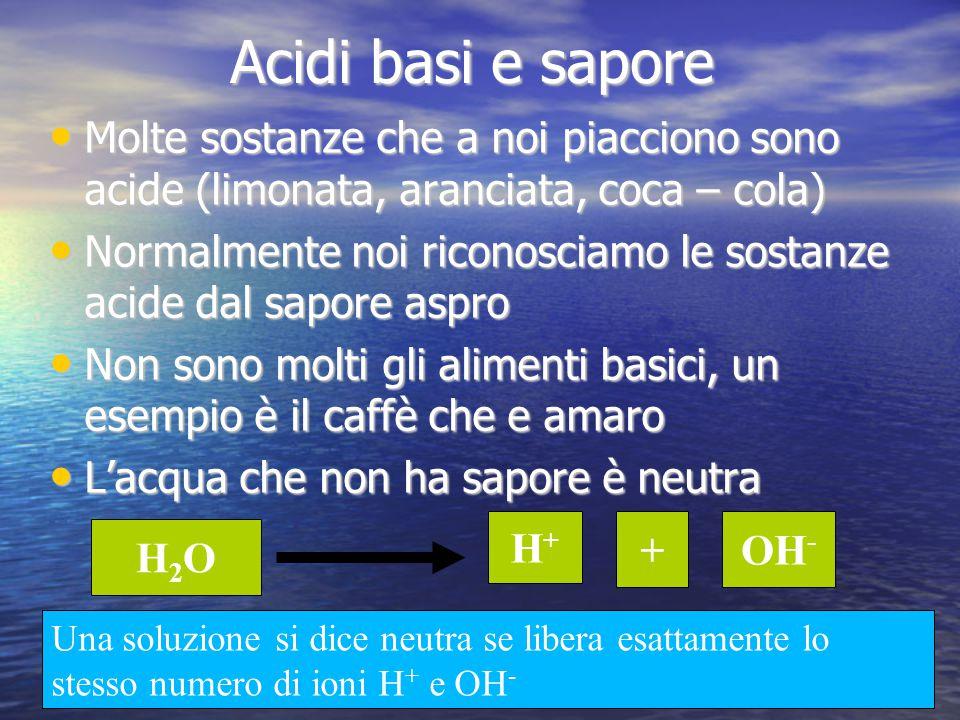 Acidi basi e sapore Molte sostanze che a noi piacciono sono acide (limonata, aranciata, coca – cola)