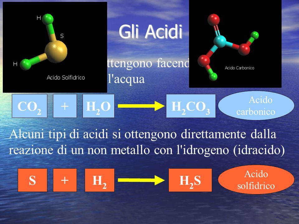 Gli Acidi Gli acidi si ottengono facendo reagire un