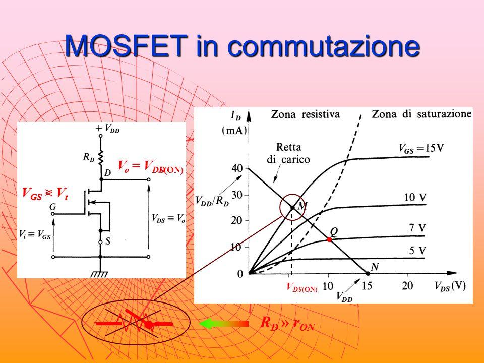 MOSFET in commutazione