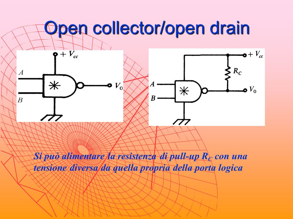 Open collector/open drain