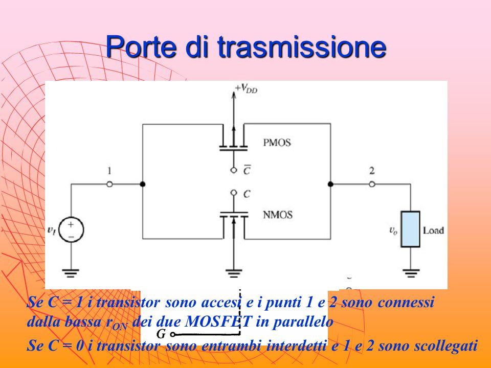 Porte di trasmissione = 1 = 0