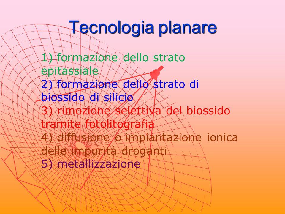 Tecnologia planare 1) formazione dello strato epitassiale