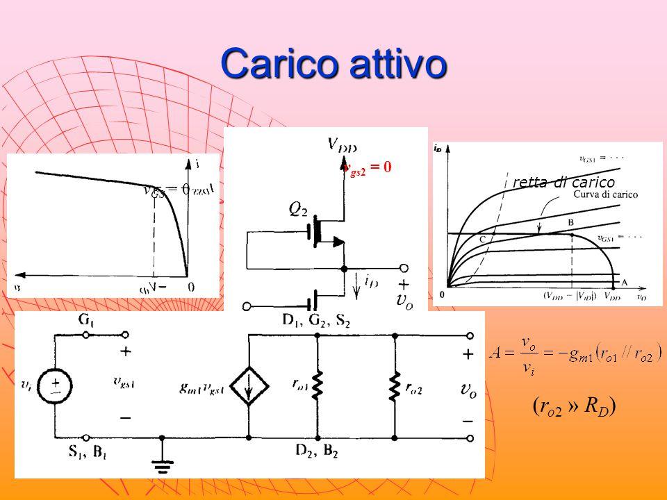 Carico attivo (ro2 » RD) i vgs2 = 0 v = RD i vGS = 0 1/ RD v VDD