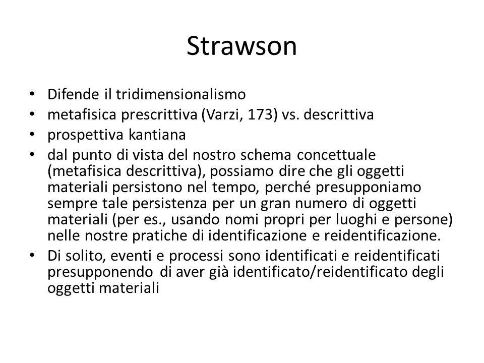 Strawson Difende il tridimensionalismo