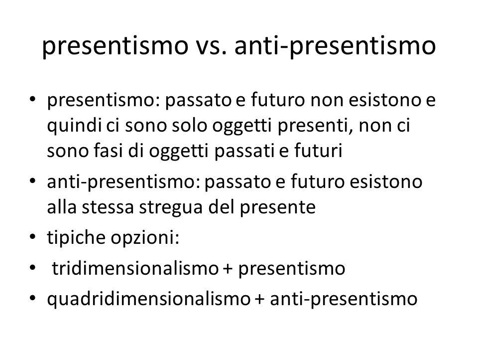 presentismo vs. anti-presentismo