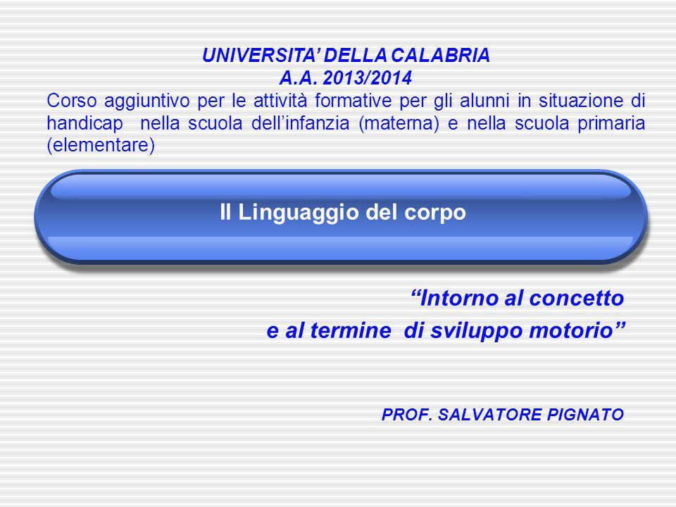 UNIVERSITA' DELLA CALABRIA A.A. 2013/2014 Il Linguaggio del corpo