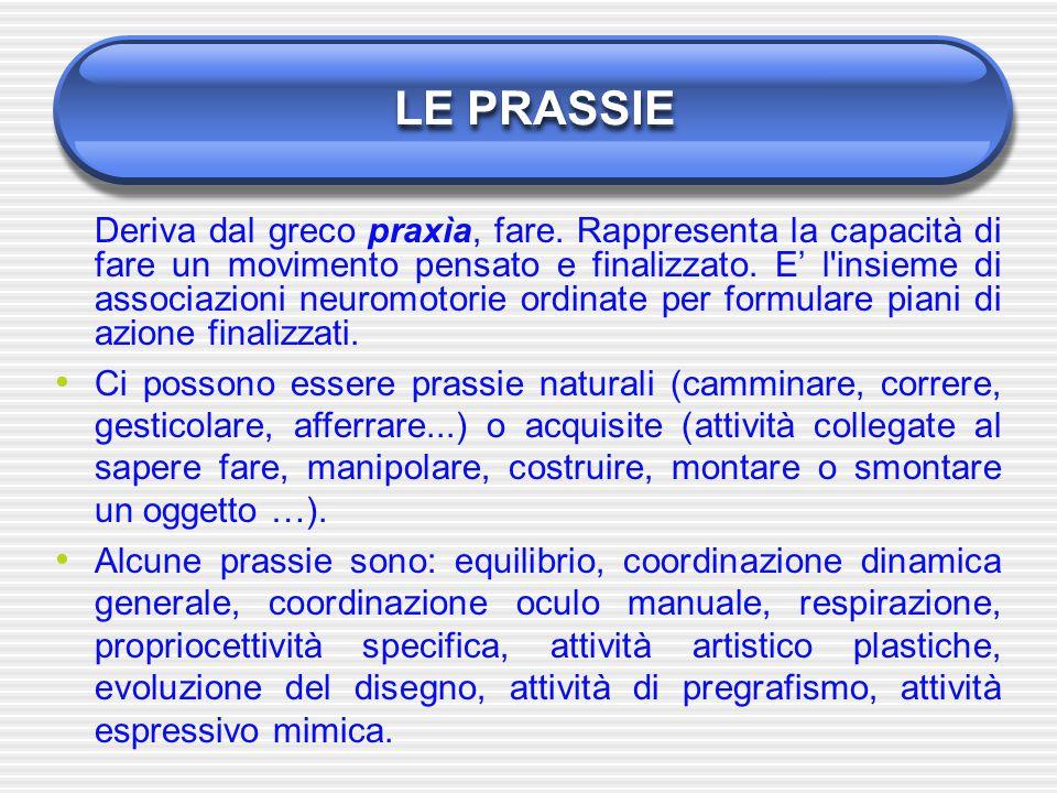 LE PRASSIE