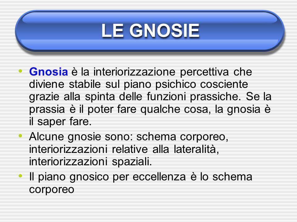 LE GNOSIE