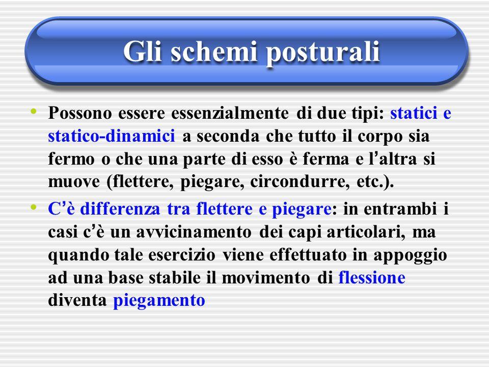 Gli schemi posturali