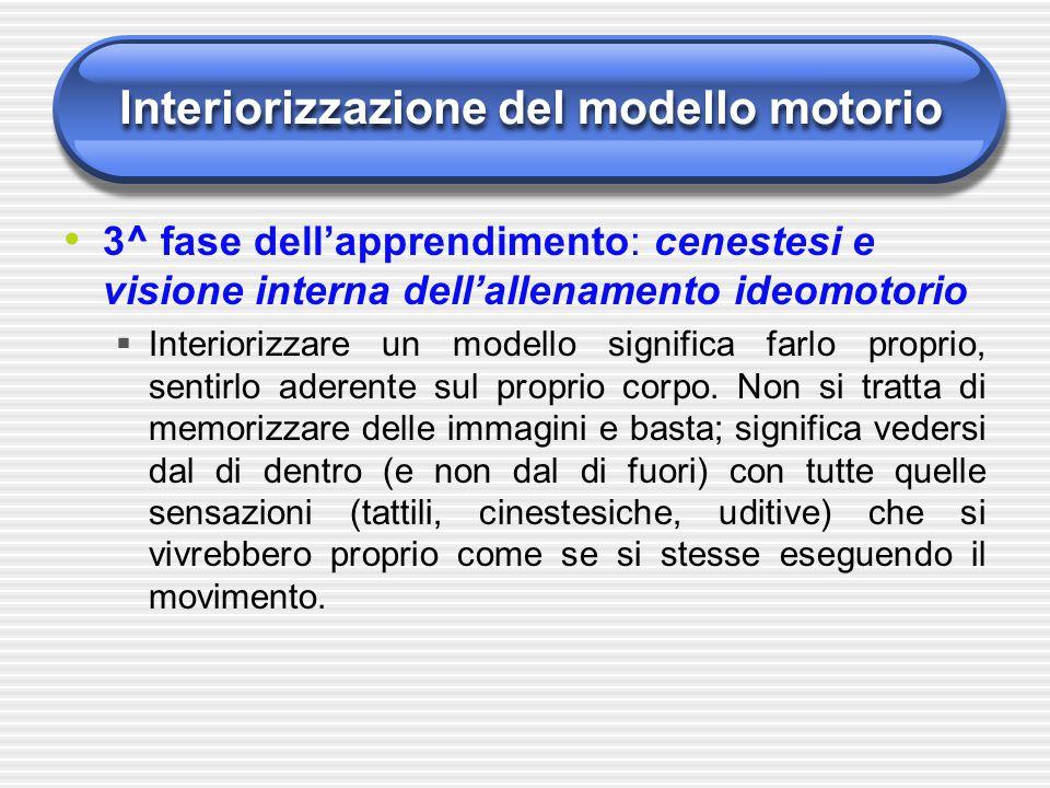 Interiorizzazione del modello motorio