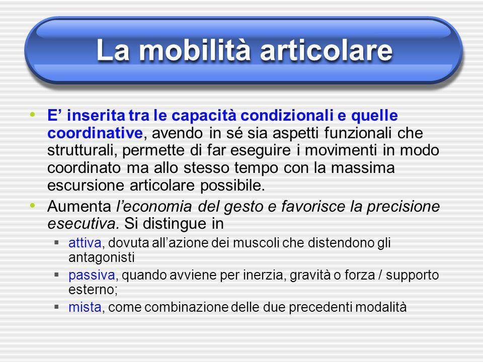 La mobilità articolare