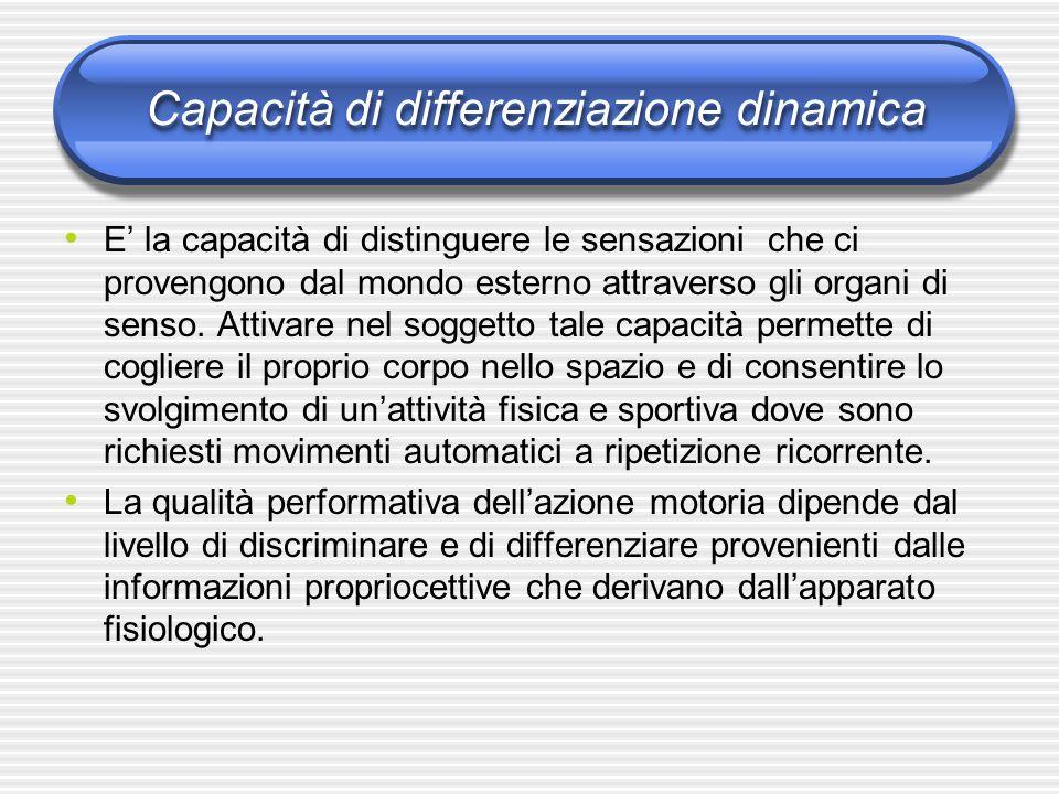 Capacità di differenziazione dinamica