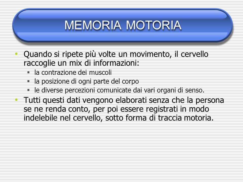 MEMORIA MOTORIA Quando si ripete più volte un movimento, il cervello raccoglie un mix di informazioni: