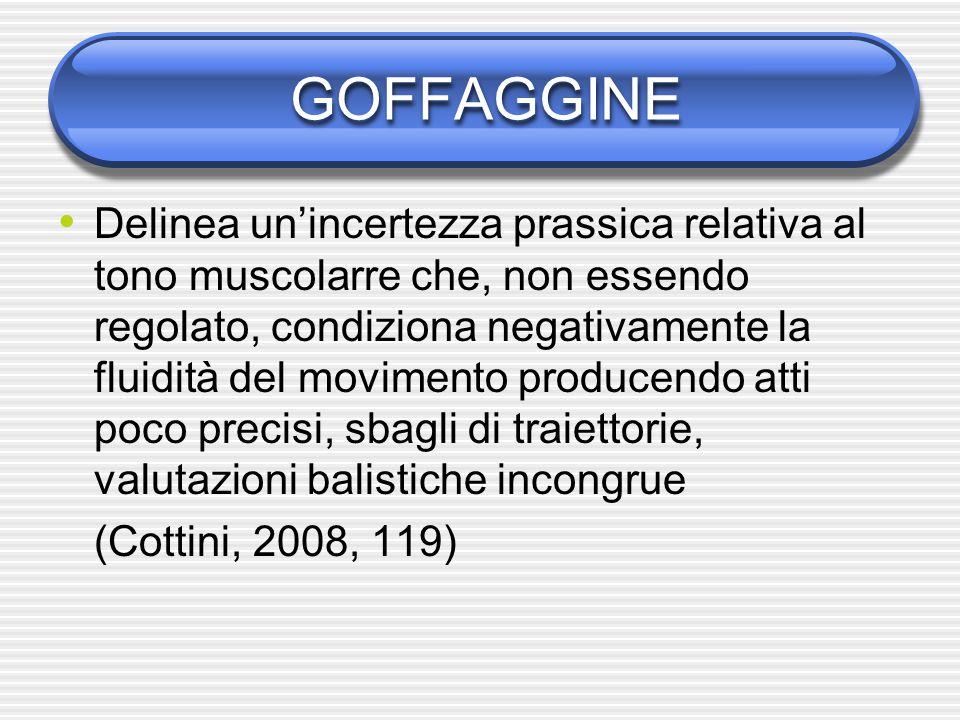 GOFFAGGINE