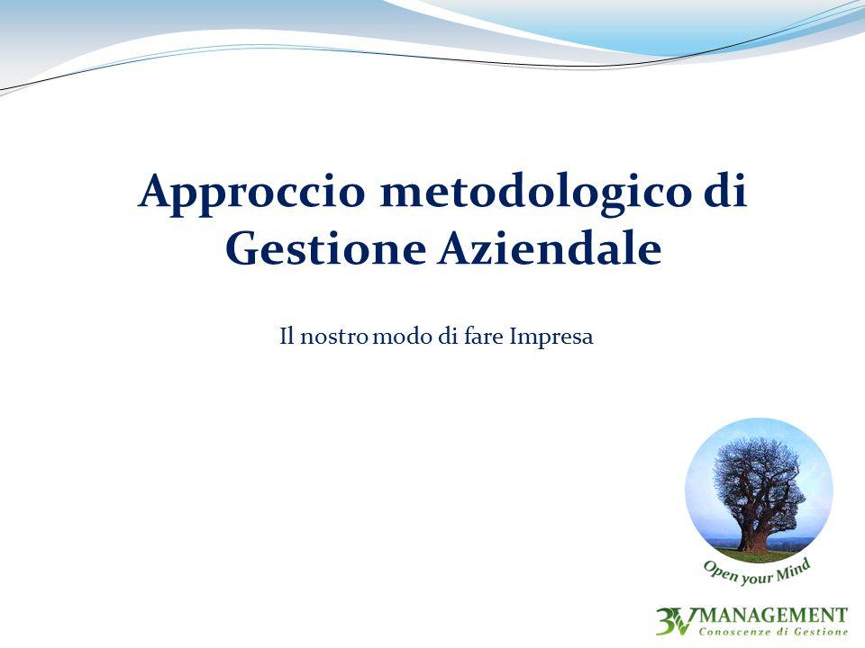 Approccio metodologico di Gestione Aziendale