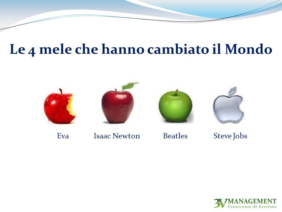 Le 4 mele che hanno cambiato il Mondo