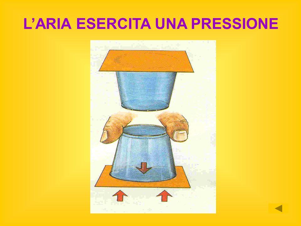 L'ARIA ESERCITA UNA PRESSIONE