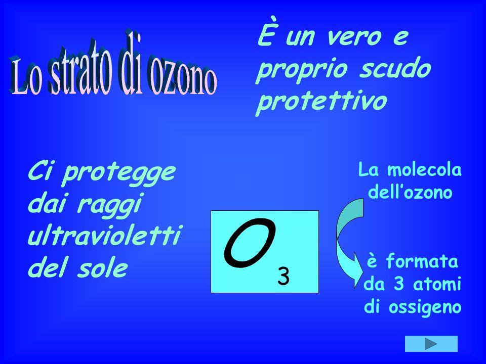 La molecola dell'ozono è formata da 3 atomi di ossigeno