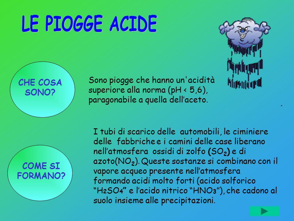 LE PIOGGE ACIDE Sono piogge che hanno un acidità superiore alla norma (pH < 5,6), paragonabile a quella dell'aceto.