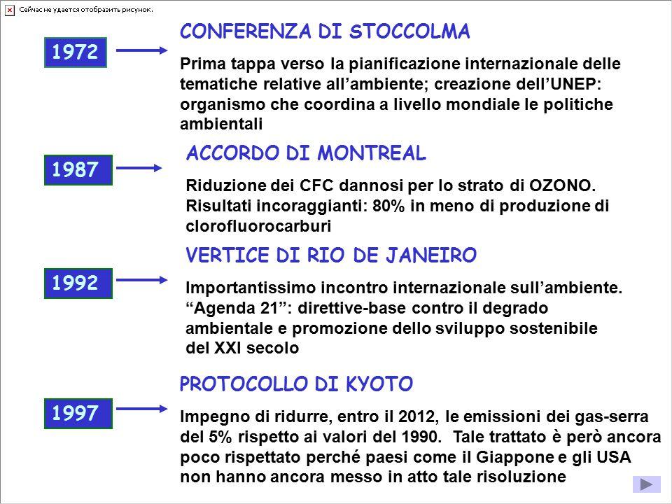 CONFERENZA DI STOCCOLMA 1972