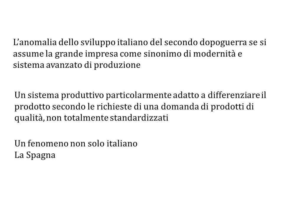 L'anomalia dello sviluppo italiano del secondo dopoguerra se si assume la grande impresa come sinonimo di modernità e sistema avanzato di produzione