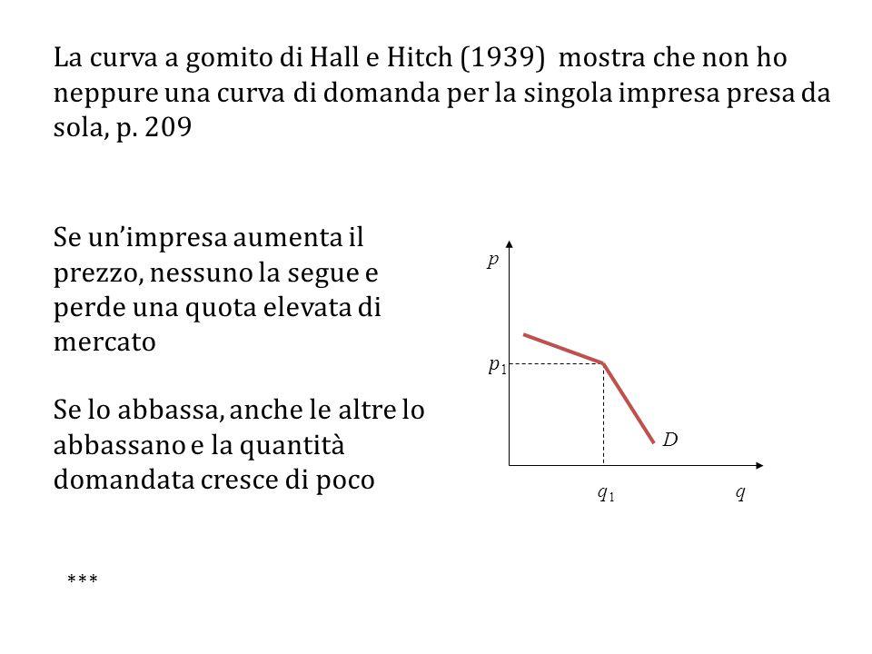 La curva a gomito di Hall e Hitch (1939) mostra che non ho neppure una curva di domanda per la singola impresa presa da sola, p. 209
