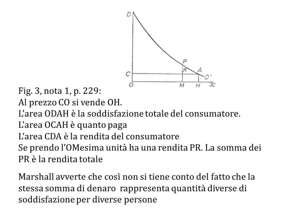 Fig. 3, nota 1, p. 229: Al prezzo CO si vende OH. L'area ODAH è la soddisfazione totale del consumatore.