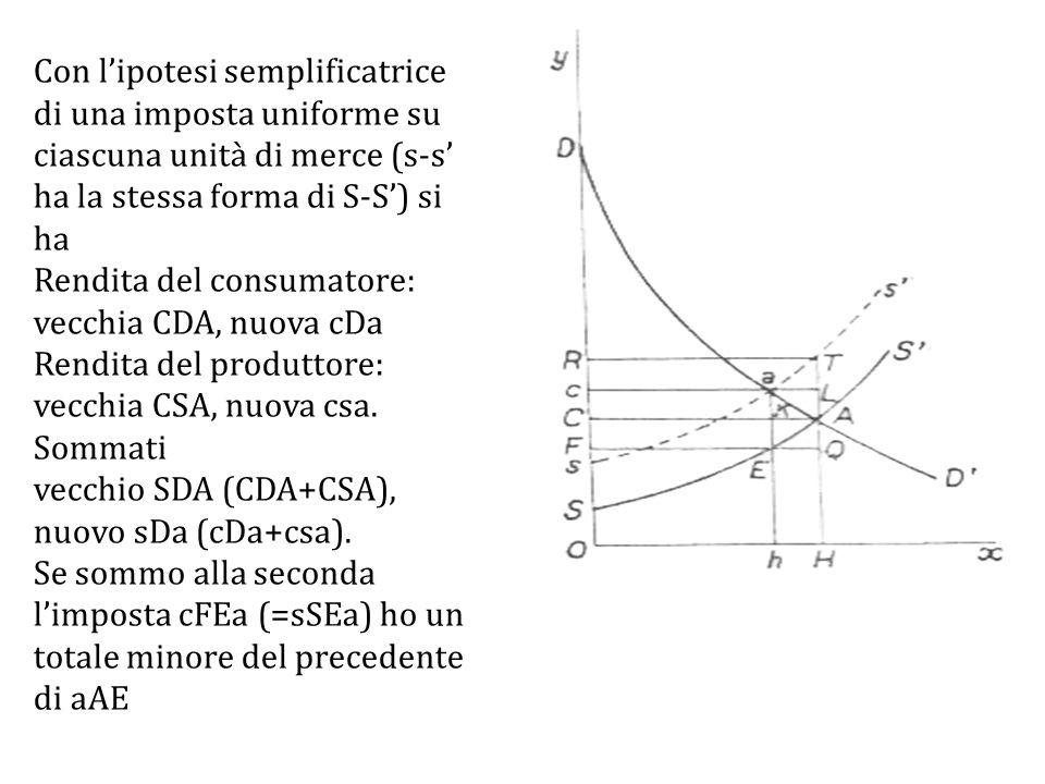 Con l'ipotesi semplificatrice di una imposta uniforme su ciascuna unità di merce (s-s' ha la stessa forma di S-S') si ha
