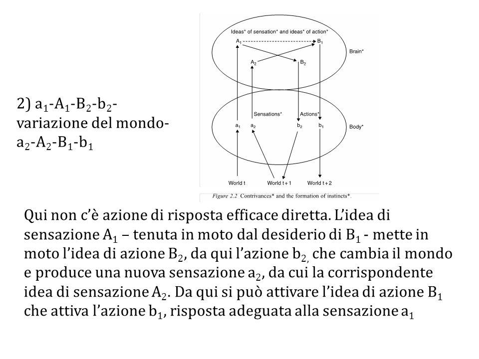 2) a1-A1-B2-b2- variazione del mondo- a2-A2-B1-b1