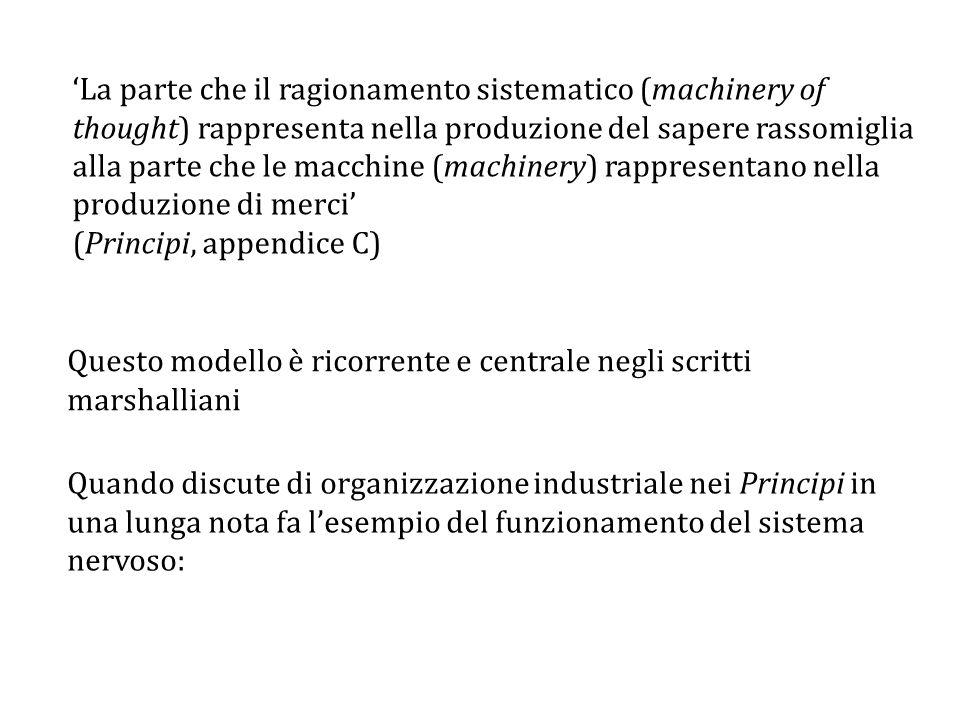 'La parte che il ragionamento sistematico (machinery of thought) rappresenta nella produzione del sapere rassomiglia alla parte che le macchine (machinery) rappresentano nella produzione di merci'