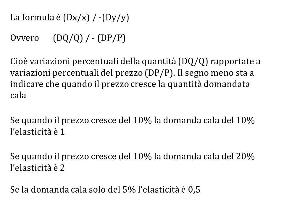 La formula è (Dx/x) / -(Dy/y)